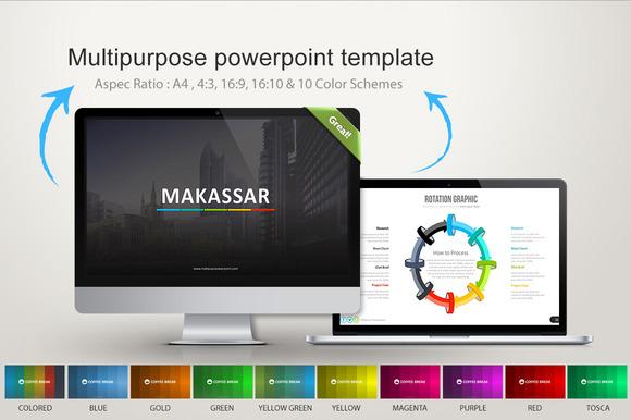 Makassar Powerpoint