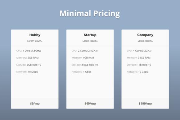 Minimal Pricing