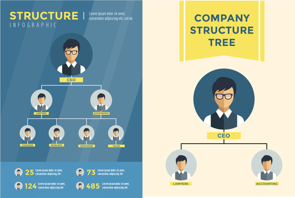 Business Structure Infographic Tree