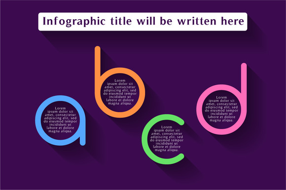 ABCD Infographic