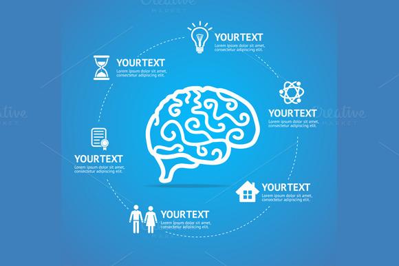 Brain Infographic Report Template