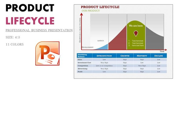 PRODUCT LIFE-CYCLE PPT