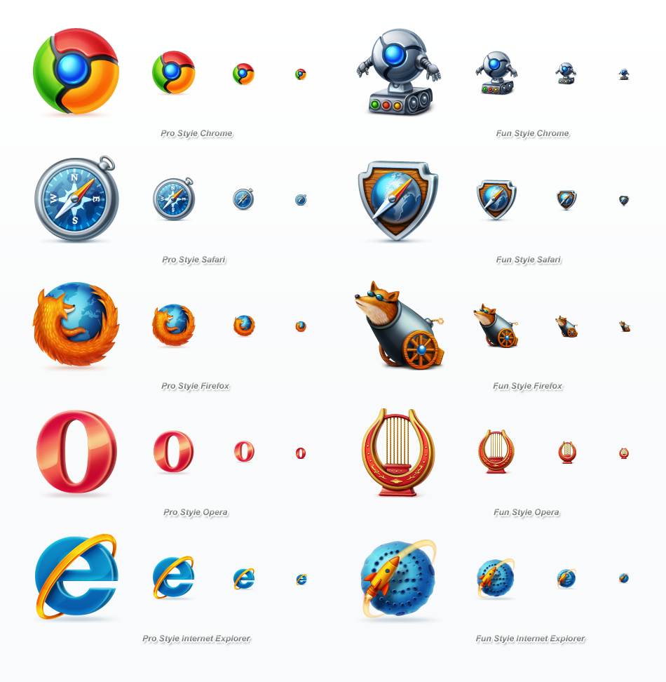 Web Browsers Icon Set ~ Icons on Creative Market