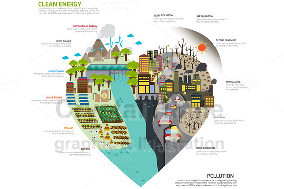 Clean Pollution Infographic Map