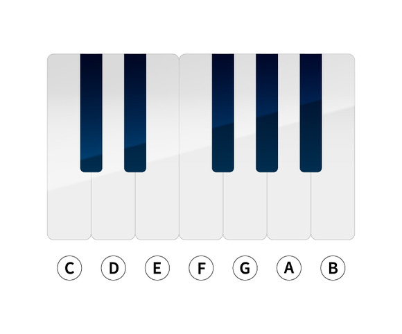 Piano Keys With Music Notes