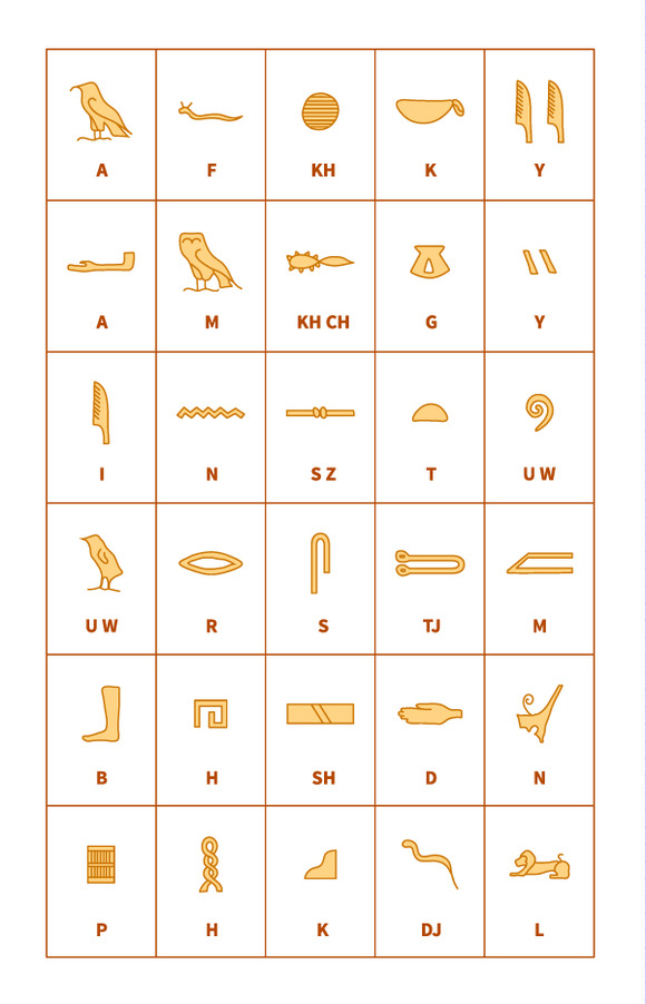 Egyptian Hieroglyphics Alphabet