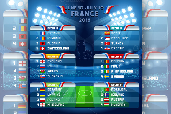 Euro cup 2016 dates