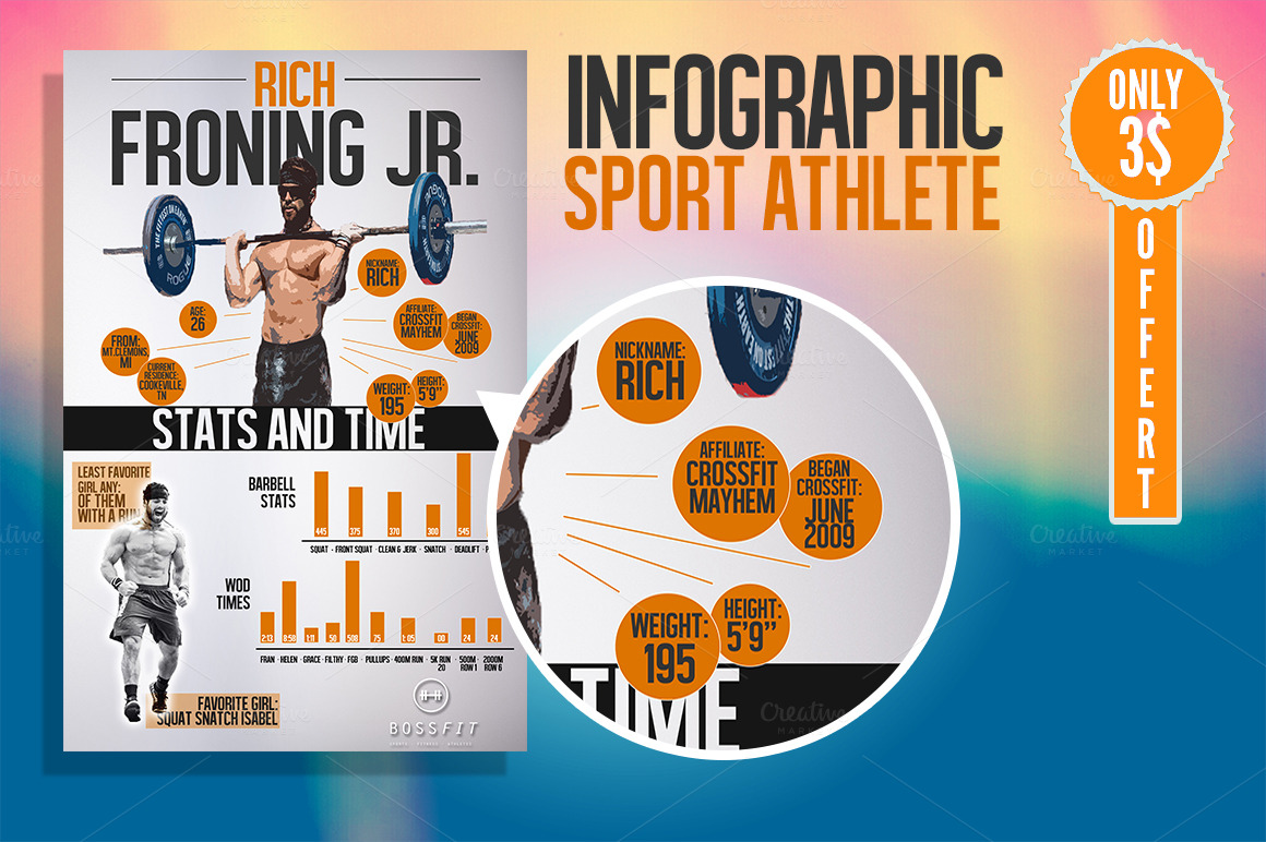 Infographic sport athlete only 3 flyer templates on for Sports infographics templates