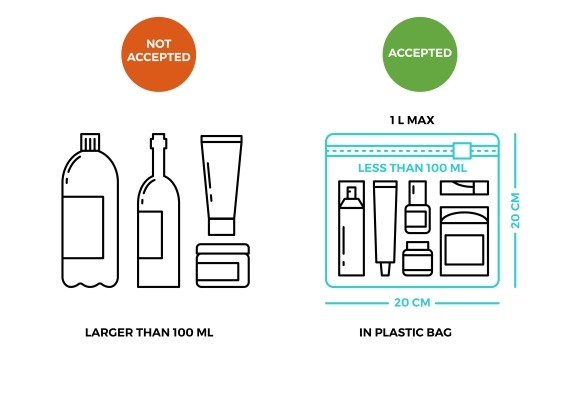 Airport Rules For Liquids On Luggage