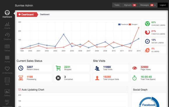 Hand picked premium Bootstrap templates