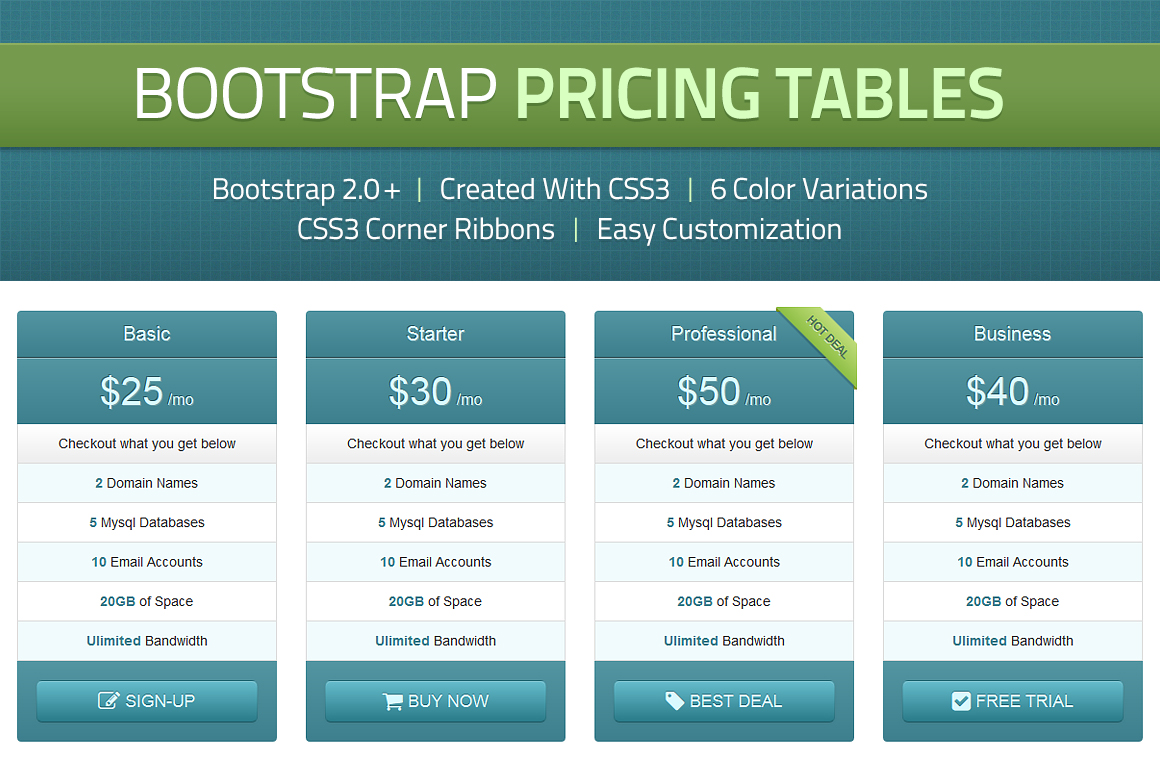 Bootstrap pricing tables bootstrap themes on creative market for Bootstrap table