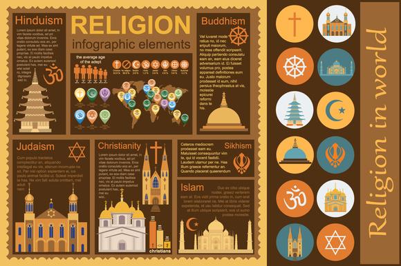 Religion In World Infographics