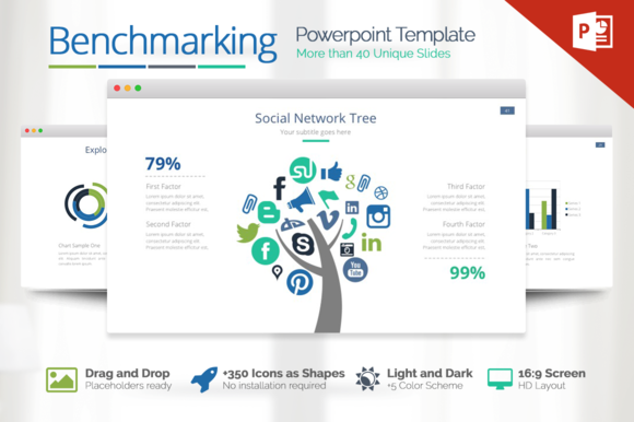 Benchmarking Powerpoint Presentation Templates On