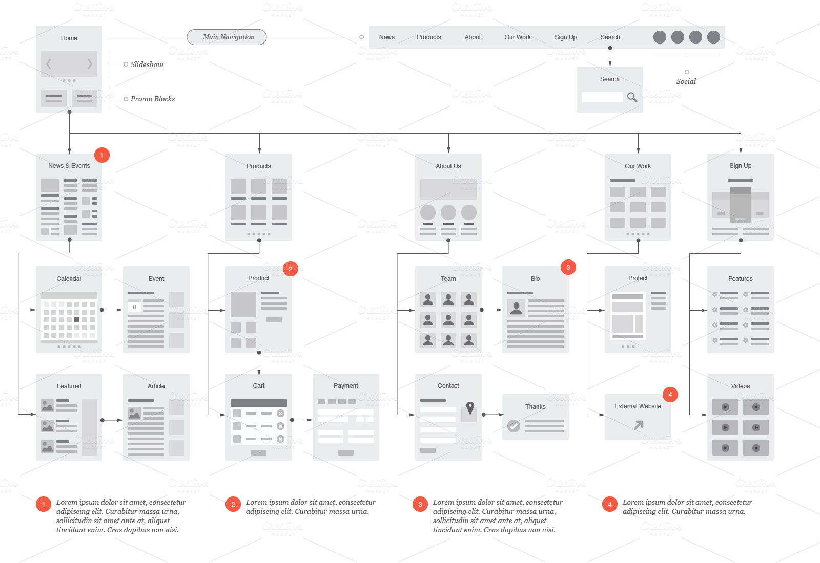 flowchart web] gwen furslew web design personal website flowchart ...