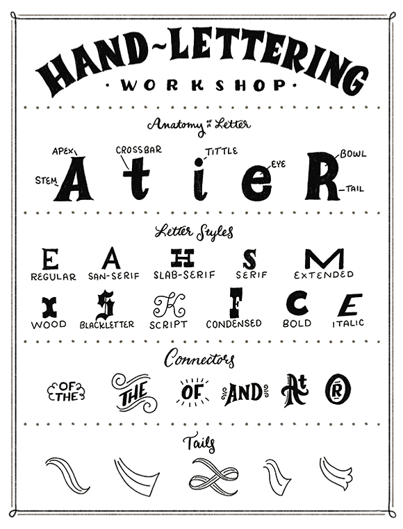Lettering Cheat Sheet ~ Add-Ons on Creative Market