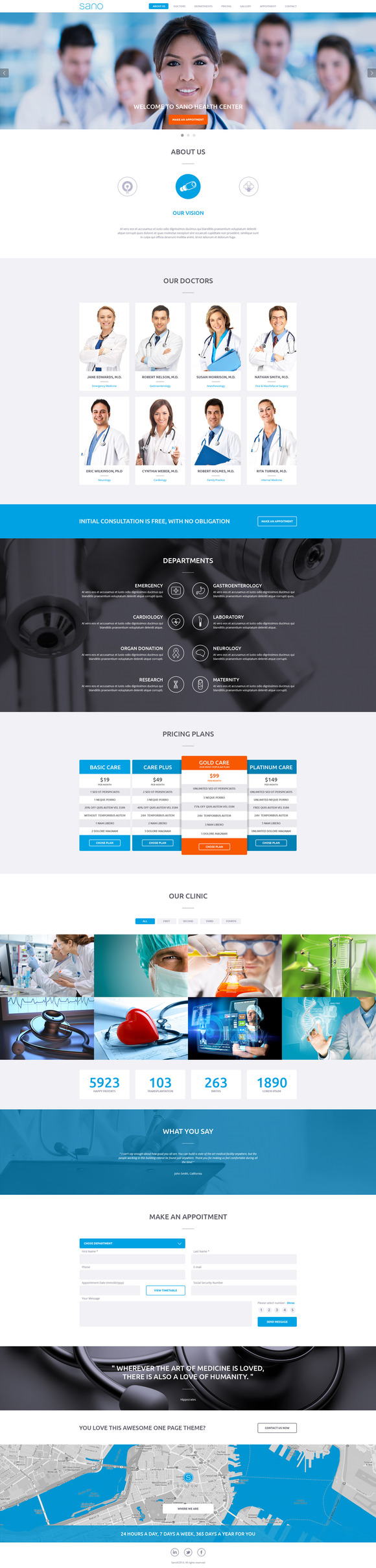 Sano Health And Medical Template Website Templates On