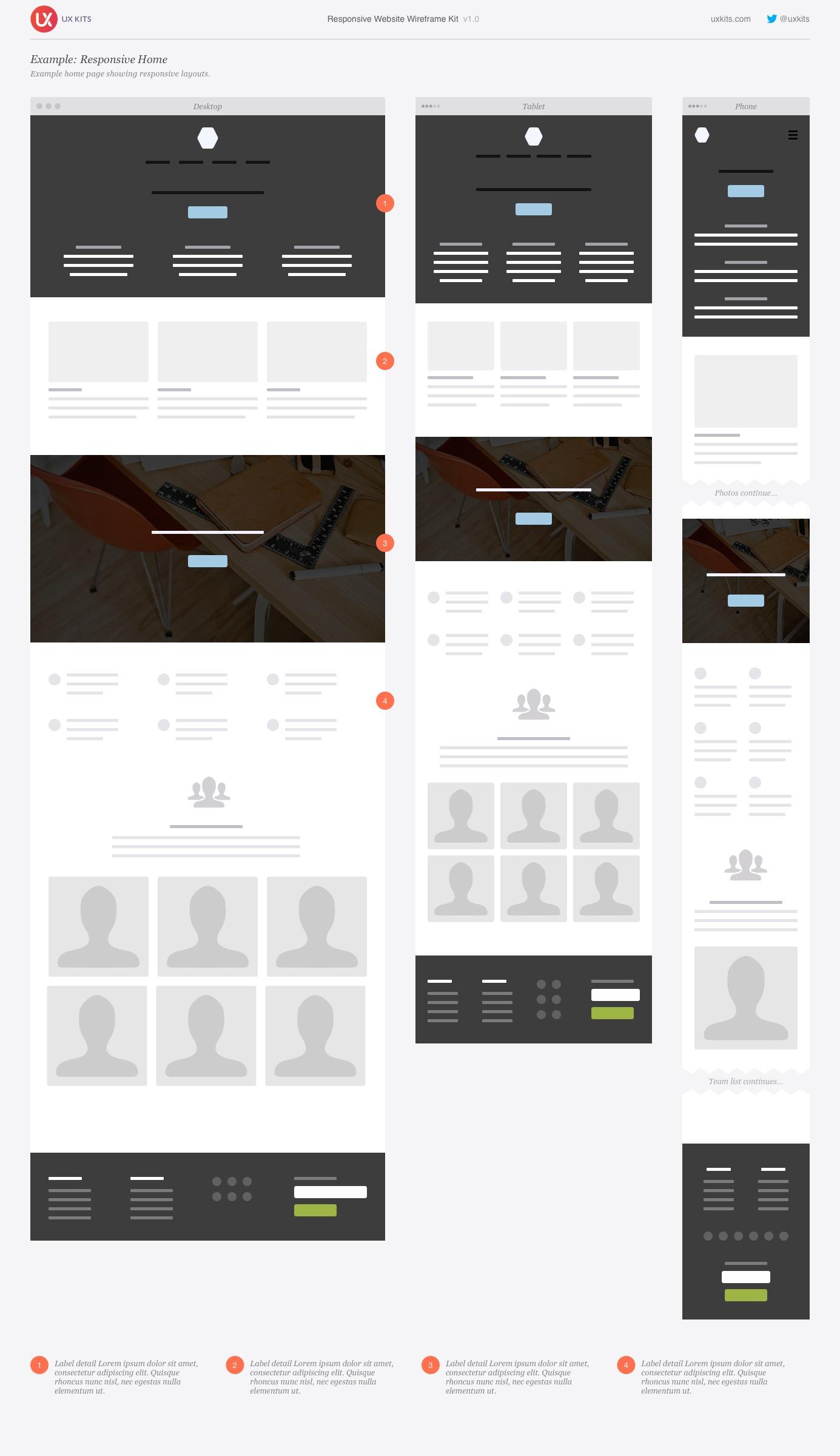 responsive website wireframe kit