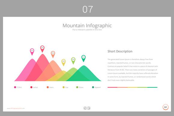 Africa - Multipurpose Powerpoint - Presentations - 5