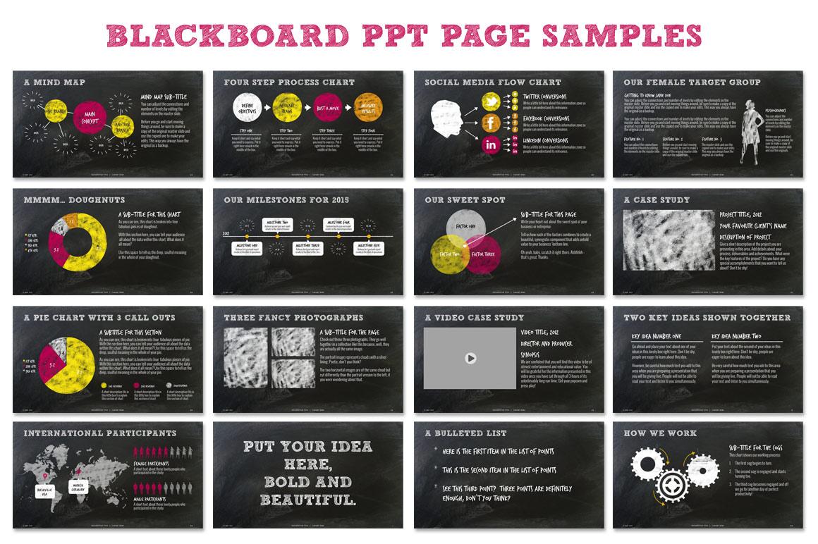 chalkboard ppt presentation template