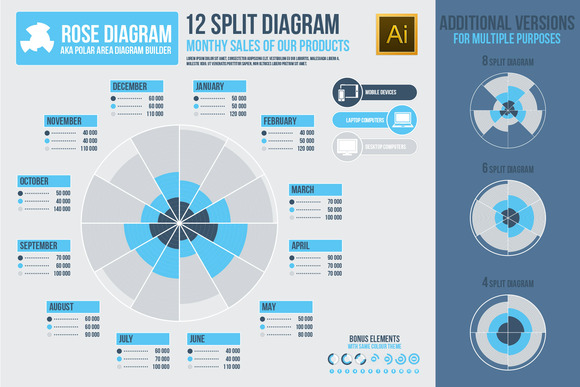 Rose Diagram Infographic Buildertool ~ Shapes on Creative ...