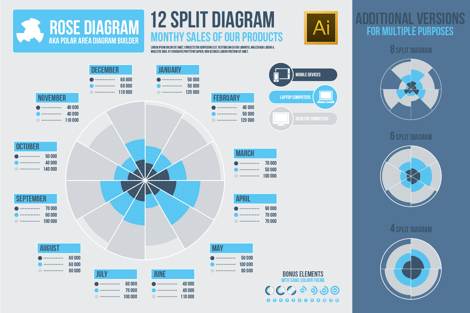 Rose Diagram Infographic Buildertool
