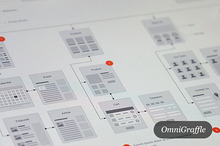 Website Flowcharts and Site Maps OG