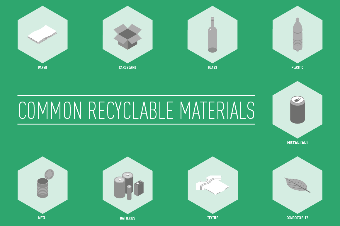 Common recyclable materials objects on creative market for Waste material object