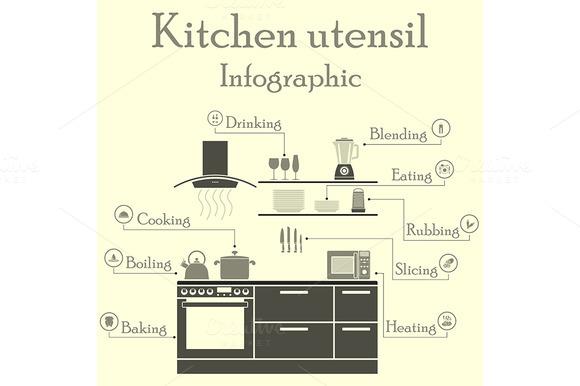 Kitchen Utensils Infographics