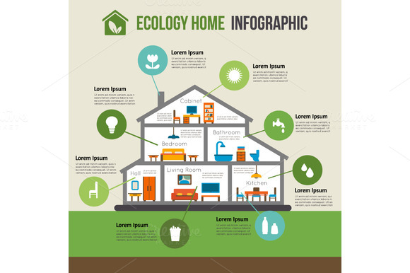 Ecology Home Infographic