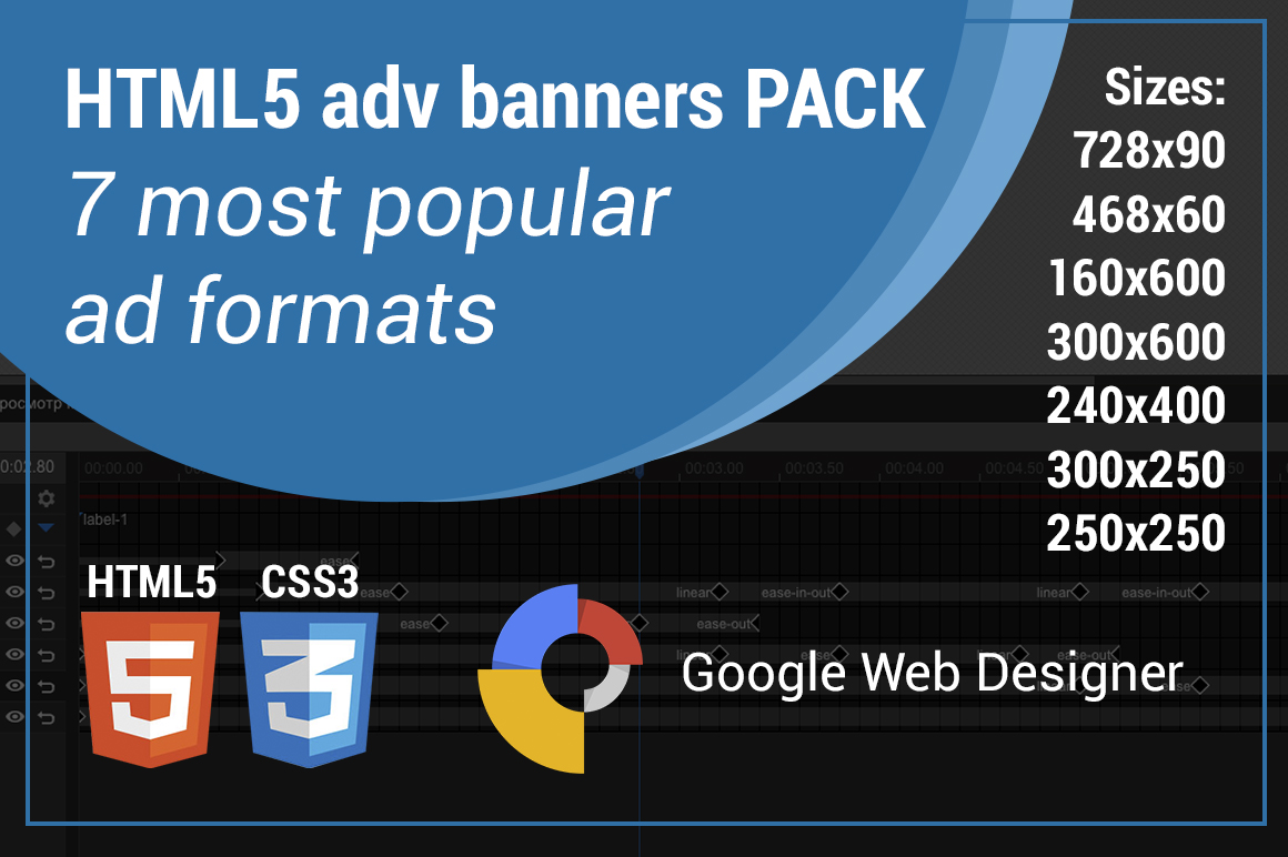 html5 adv banner template