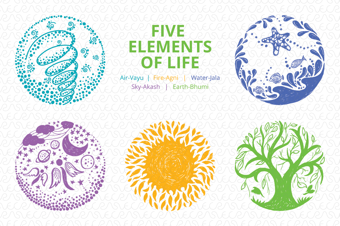 creative writing on five elements of nature The concept of the five elements formed a basis of analysis in both hinduism and the human body dissolves into these five elements of nature.
