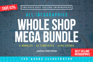 INFOGRAPHIC MEGA BUNDLE | Whole Shop