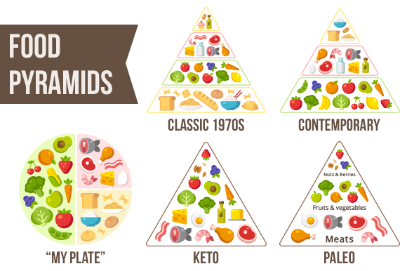 Food Pyramid Infographic Set
