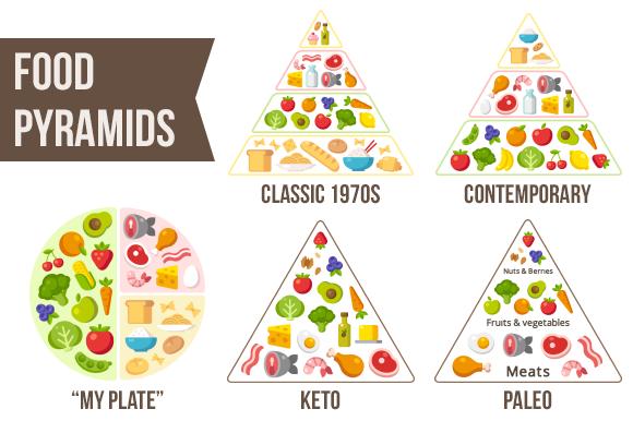 Food Pyramid Infographic Set Illustrations On Creative