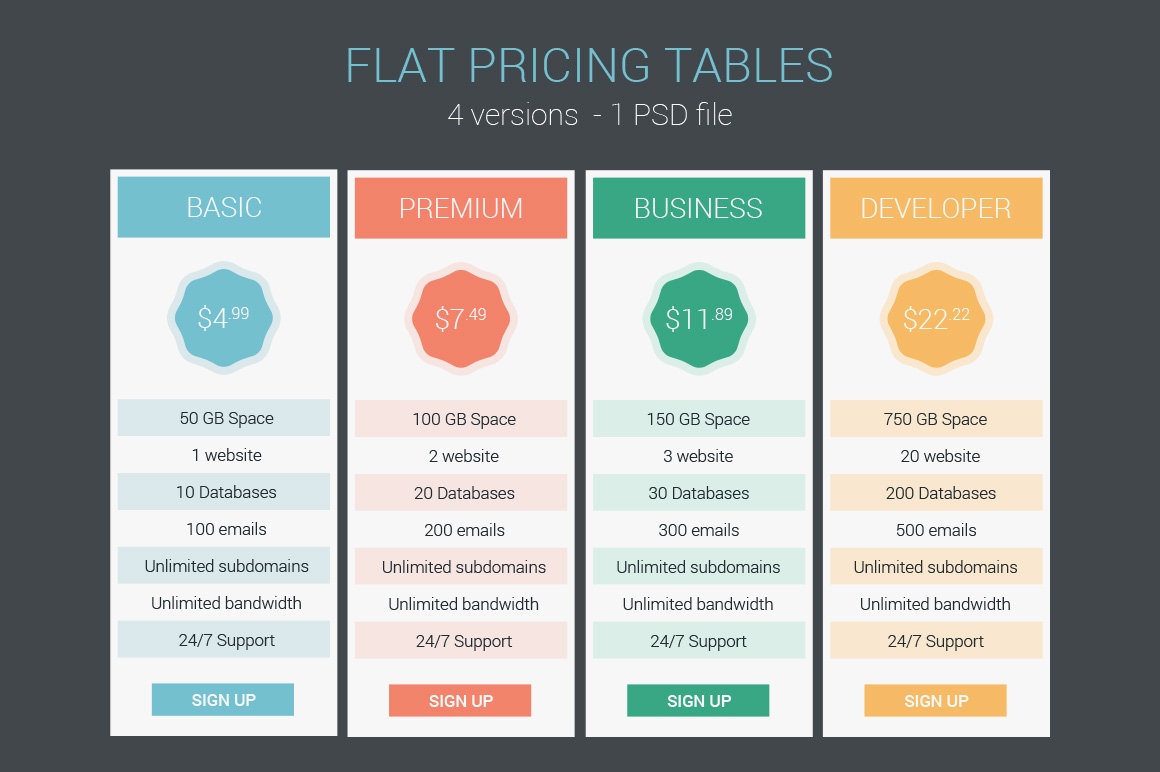 Flat Pricing Tables Web Elements On Creative Market