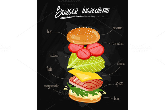 Burger Ingredients On Chalkboard