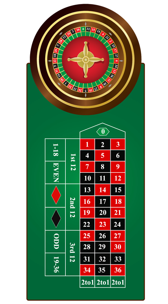 Roulette Wheel Table