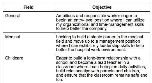 example good objective resume