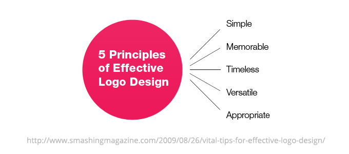 smashingmag-5principles