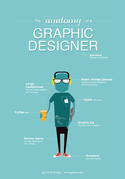 16 funny and informative infographics about design for Grafik design job