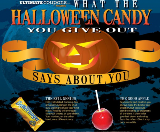 what the candy you give out says about you