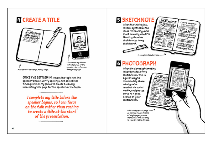 Mike's Sketchnote Book Sample Chapter 4
