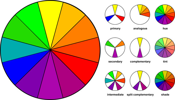 Elements Of Design Colour Definition : Basic elements of design creative market