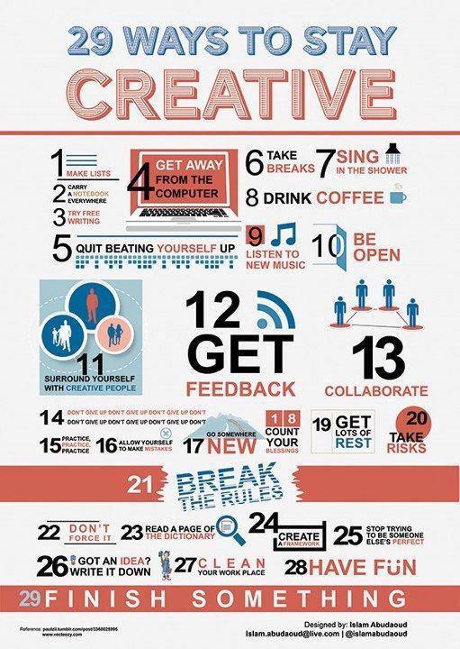 creativity-infographic