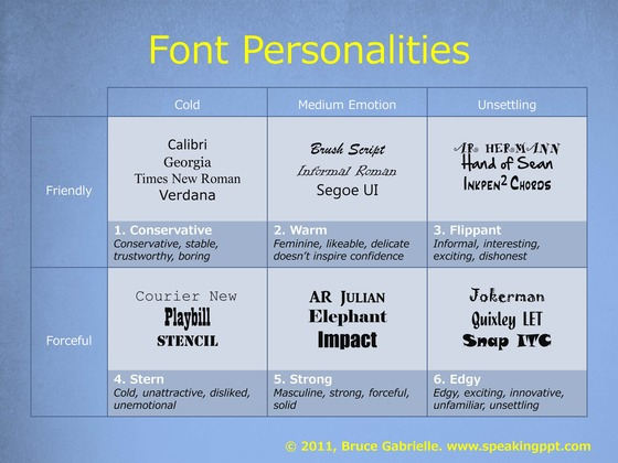 font-personalities-cheat-sheet2