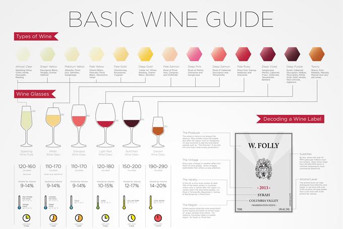 designnews-wine