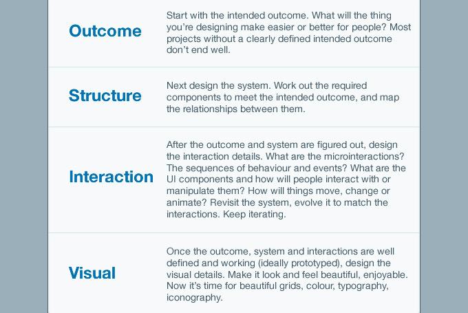 designnews-4layersofdesign