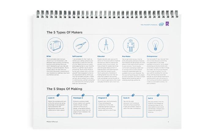 designnews-makermovement