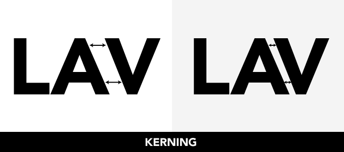 what u2019s the difference between leading  kerning and