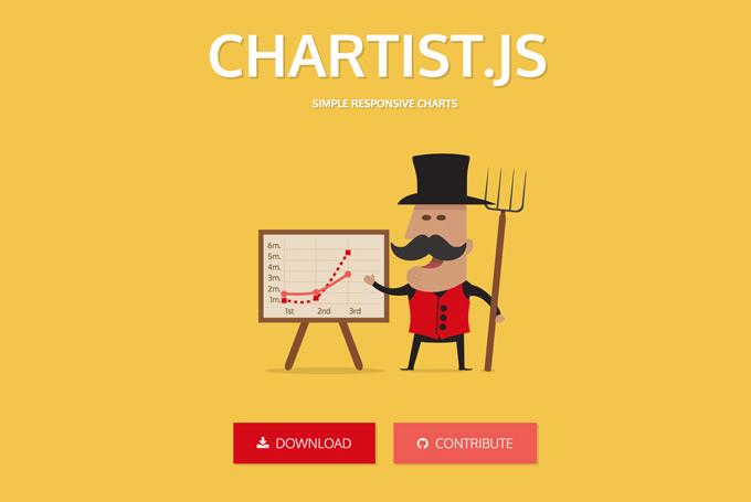 designnews-chartist